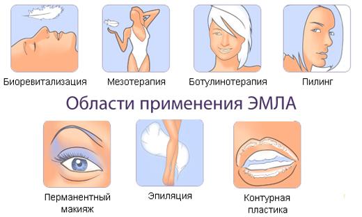 Способы применения препарата