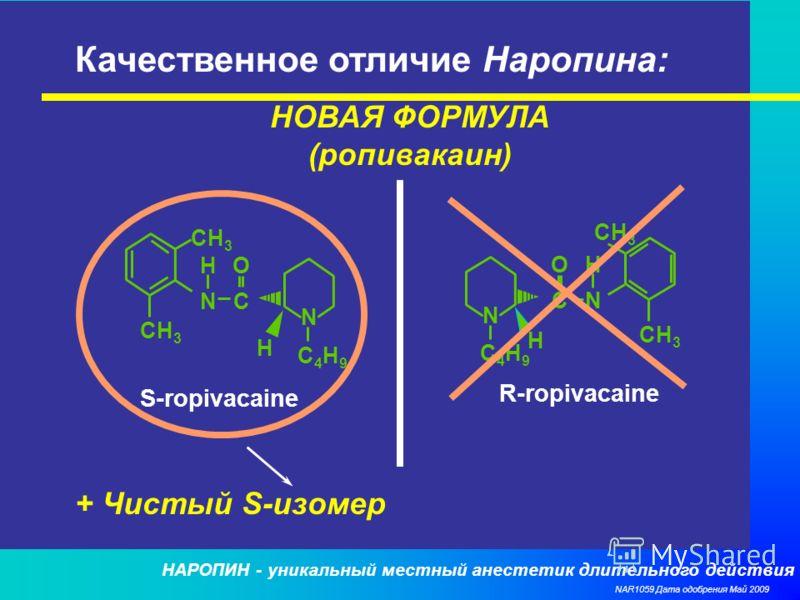 Формула препарата