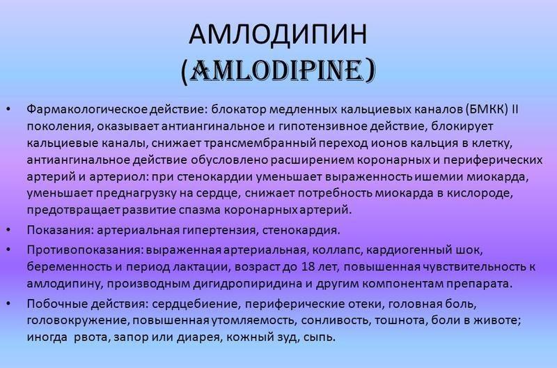Фармакологические особенности амлодипина