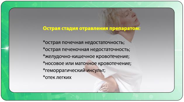 Последствия передозировки аспирином