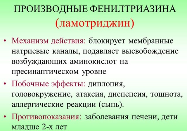 Ламотриджин