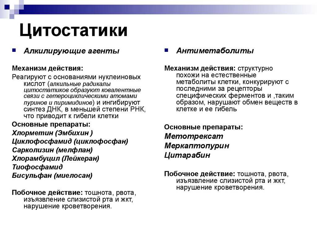 Цитостатики