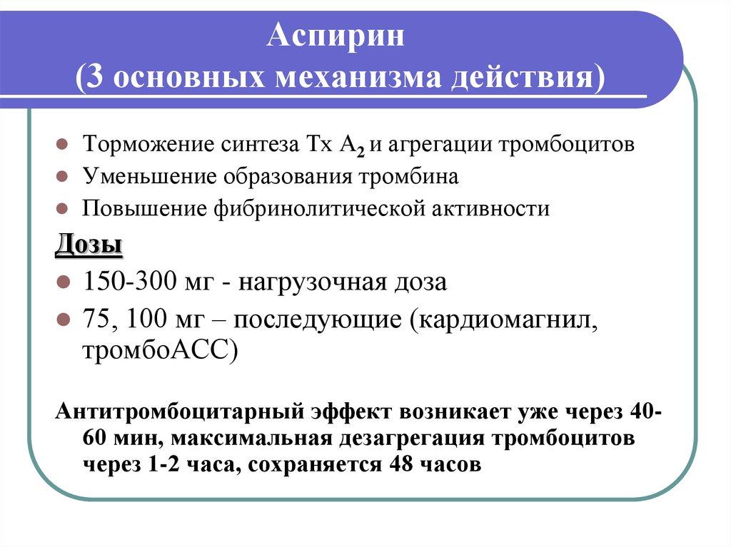 Механизм действия Аспирина