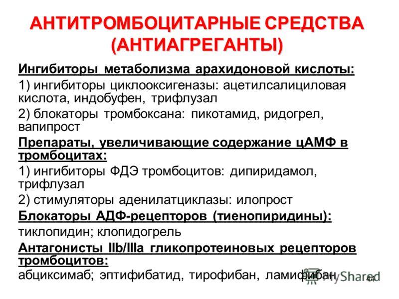 Перечень антиагрегантов