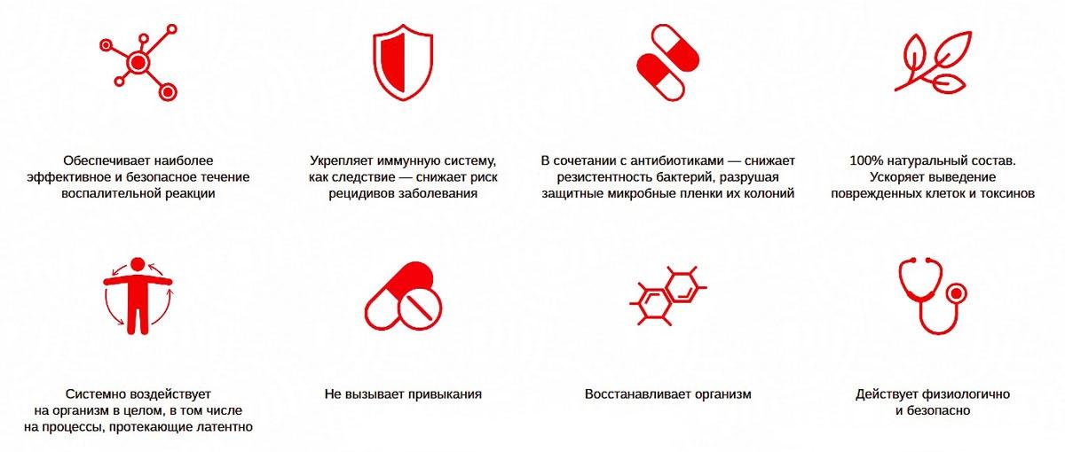 Преимущества препарата Вобэнзим