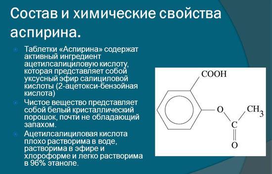 Состав аспирина