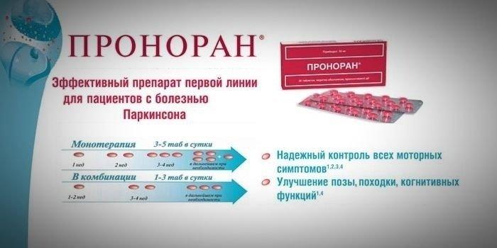 Описание препарата Проноран
