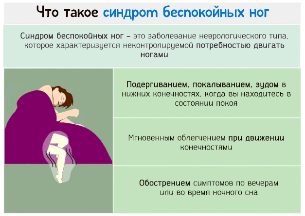 Основные симптомы синдрома беспокойных ног
