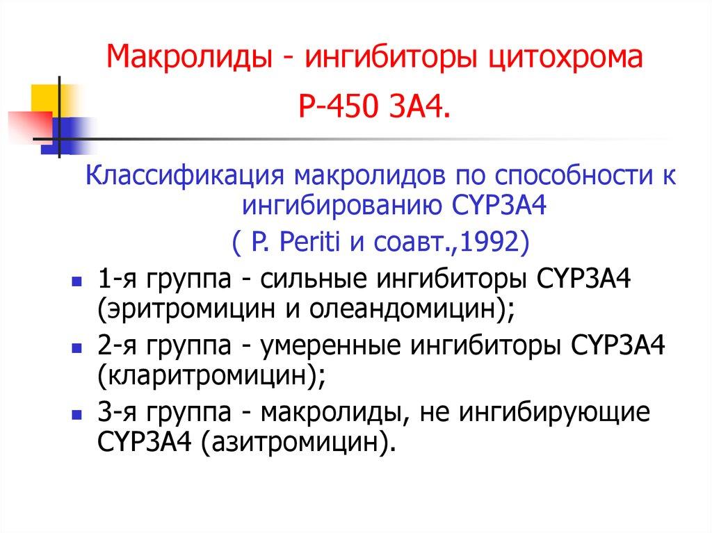 Ингибиторы CYP 3A4